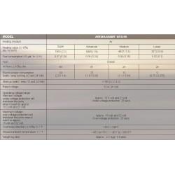 Snugger oro šildymo sistema 12V 2.3kw 4024SF2300