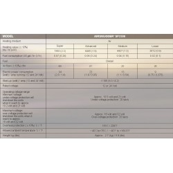 Sunkvežimio oro šildymo sistema SNUGGER 24V 2.3kw 4024SF2300-24222